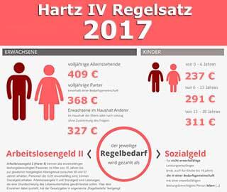 Infografik zum Regelsatz 2017