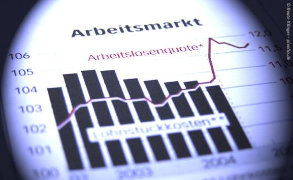 Statistik Arbeitsmarkt